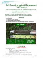 Soil Sampling and pH Management for Forages